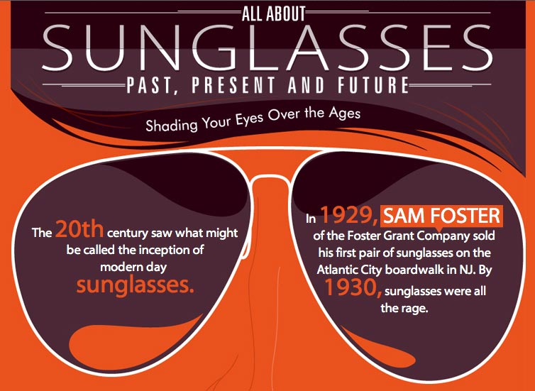 Find sunglasses from any time period in our History of Sunglasses: Past, Present & Future