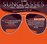 History of Sunglasses